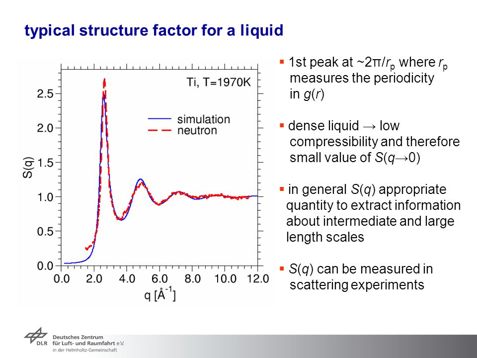 typical structure factor for a liquid