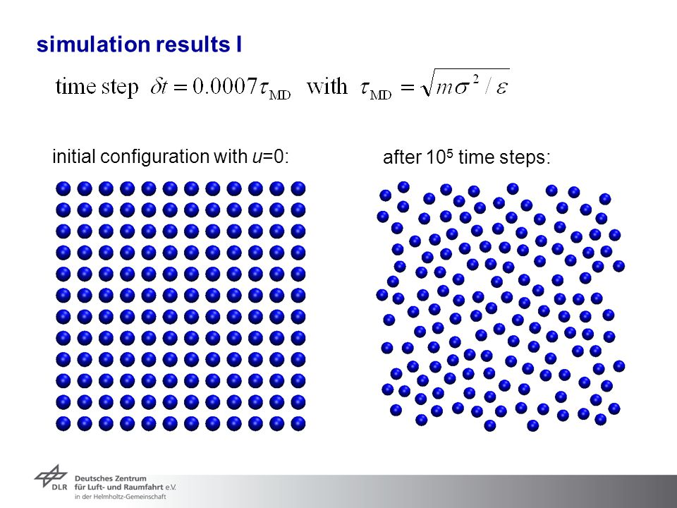 simulation results I initial configuration with u=0: