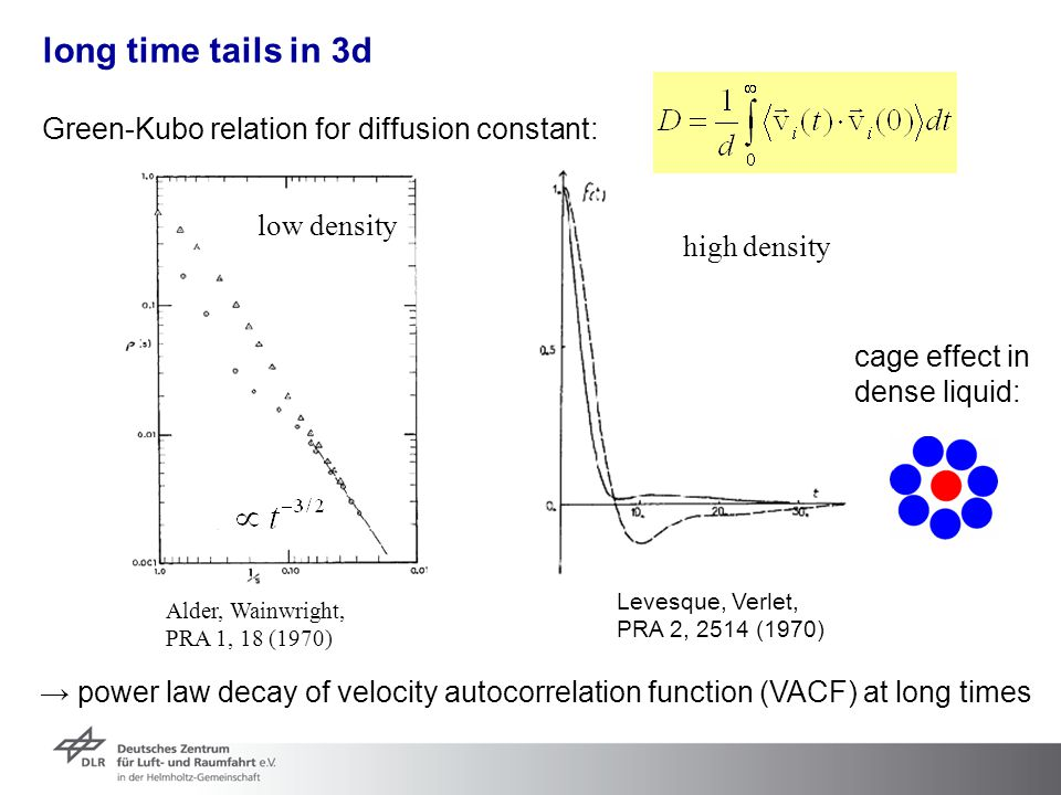 long time tails in 3d Green-Kubo relation for diffusion constant: