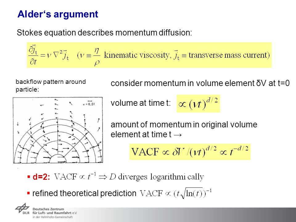 Alder's argument Stokes equation describes momentum diffusion: