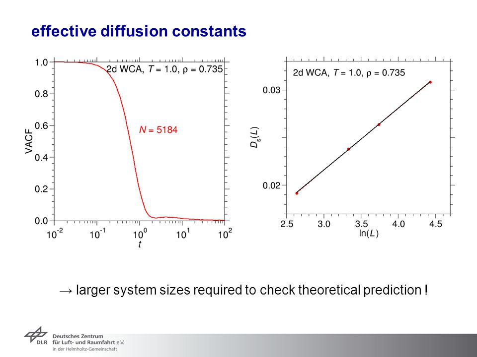 effective diffusion constants