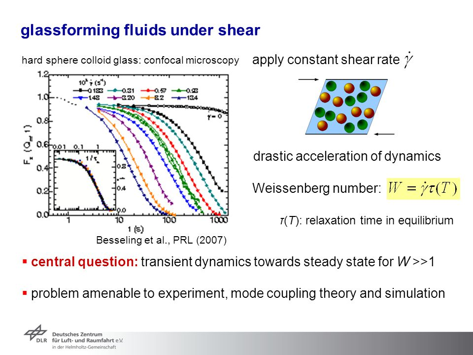 glassforming fluids under shear