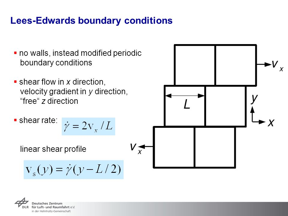 Lees-Edwards boundary conditions