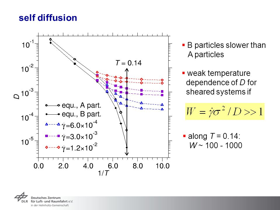 self diffusion B particles slower than A particles weak temperature