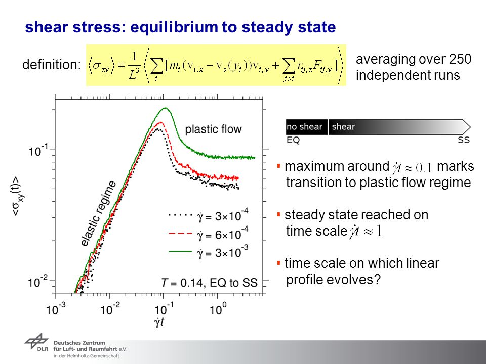 shear stress: equilibrium to steady state