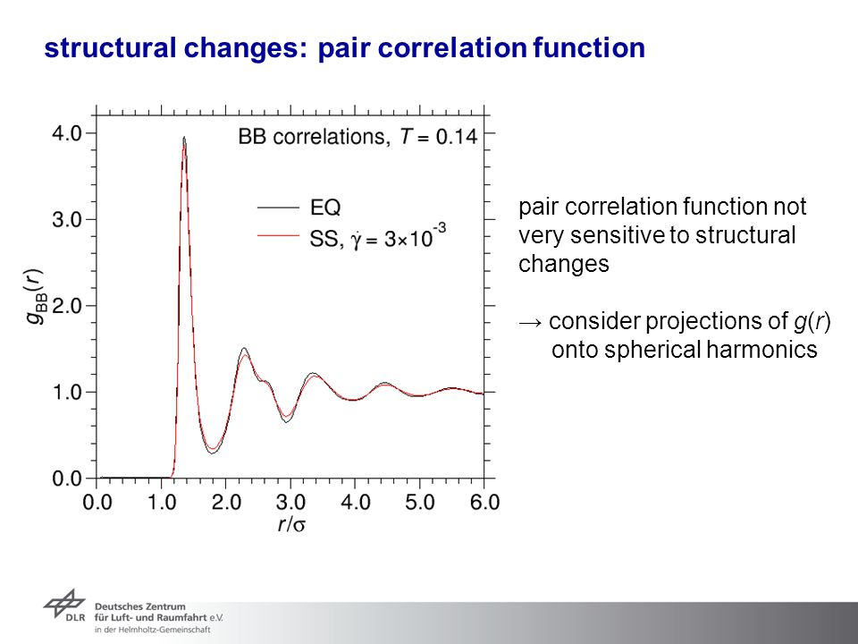 structural changes: pair correlation function
