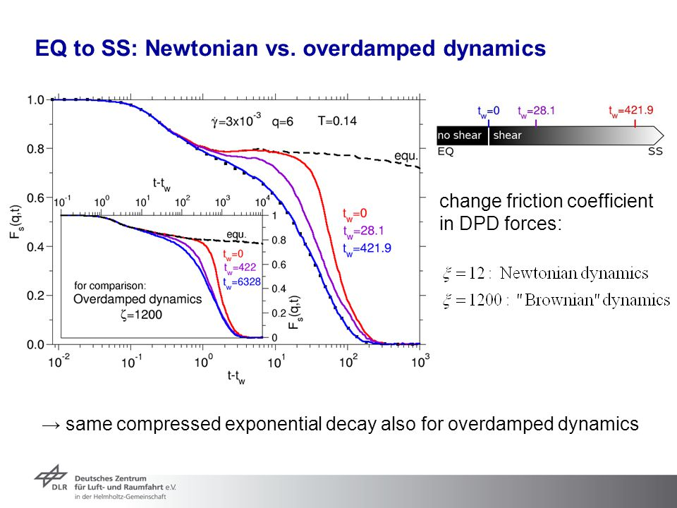 EQ to SS: Newtonian vs. overdamped dynamics