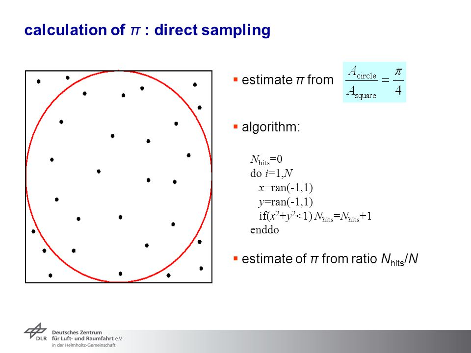 calculation of π : direct sampling
