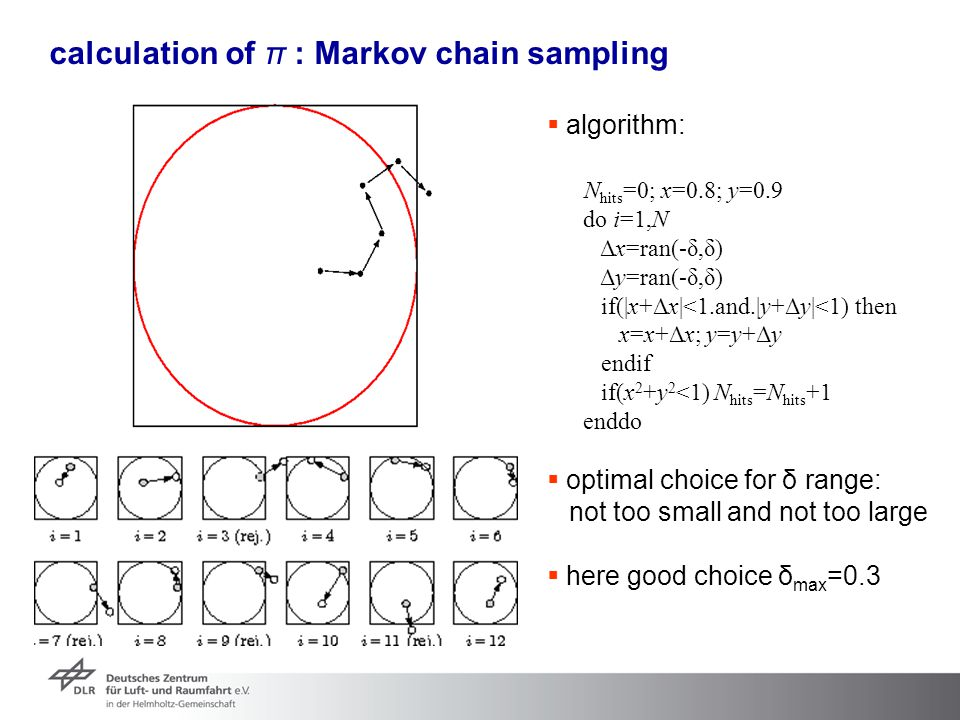 calculation of π : Markov chain sampling