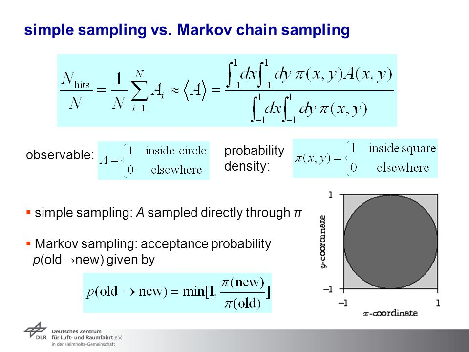 simple sampling vs. Markov chain sampling