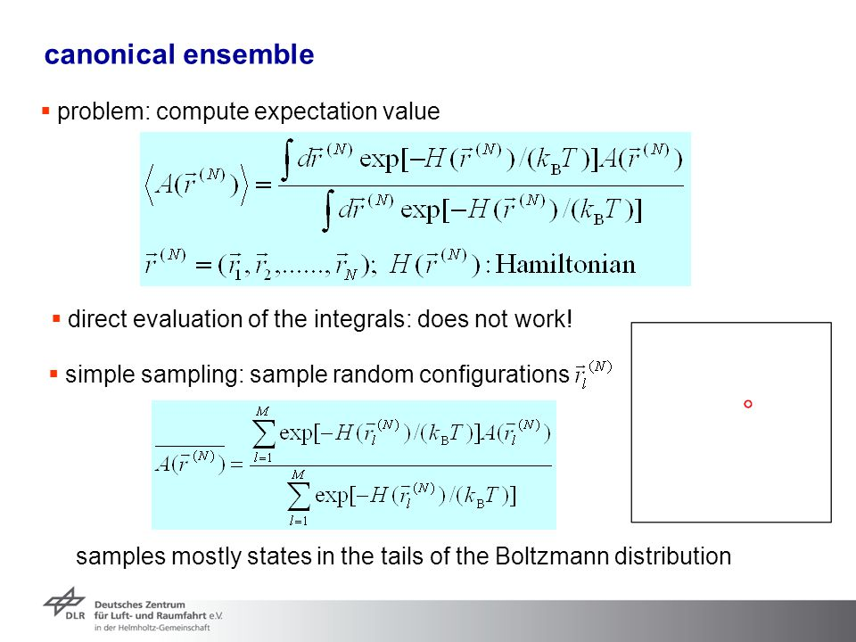 canonical ensemble problem: compute expectation value