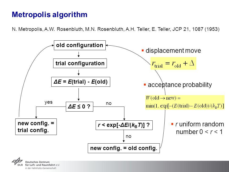 Metropolis algorithm displacement move acceptance probability