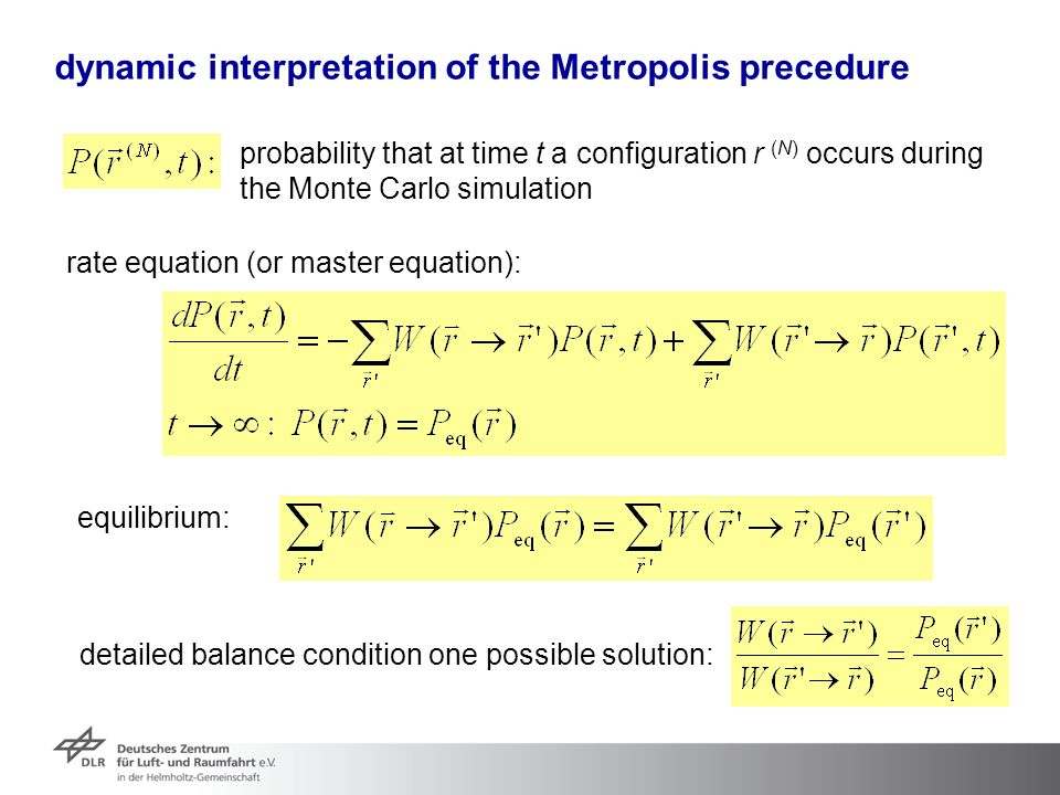 dynamic interpretation of the Metropolis precedure