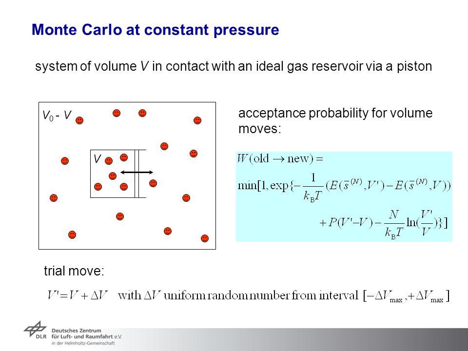 Monte Carlo at constant pressure