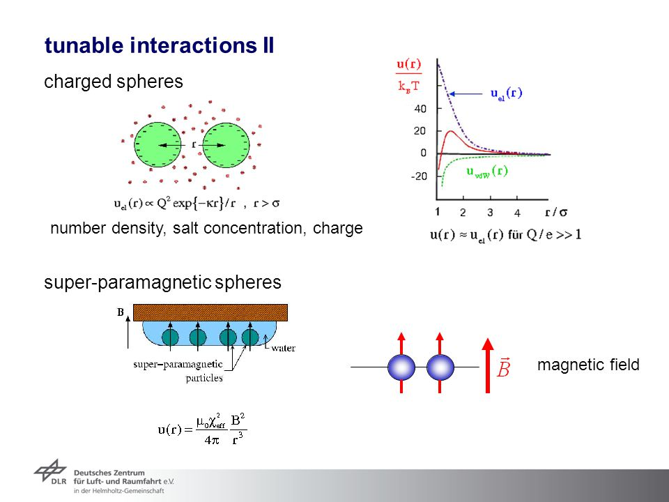 tunable interactions II