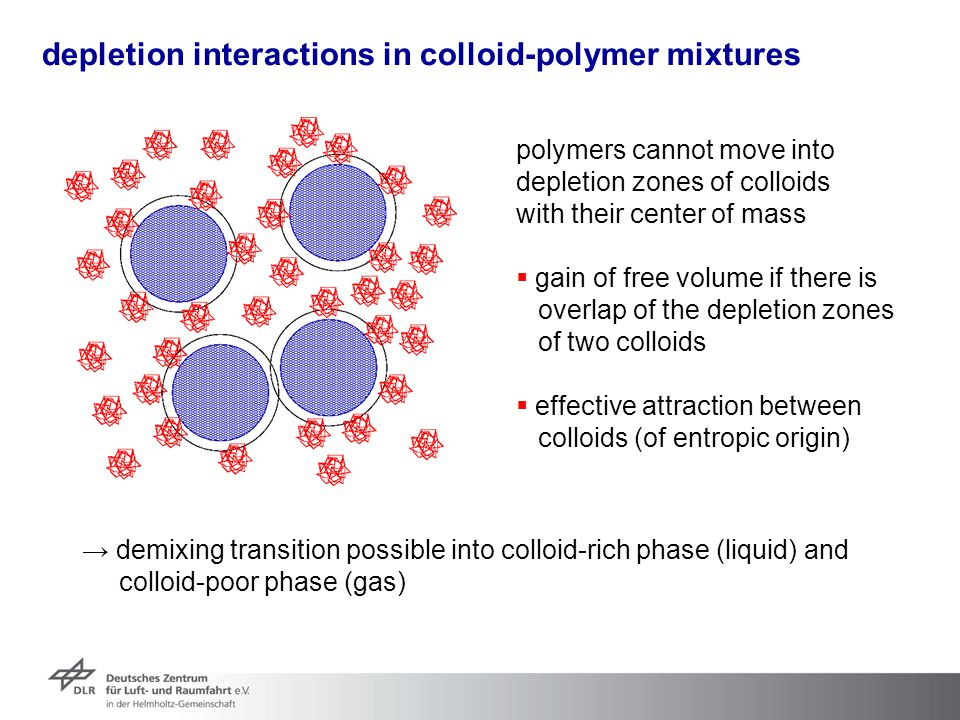 depletion interactions in colloid-polymer mixtures