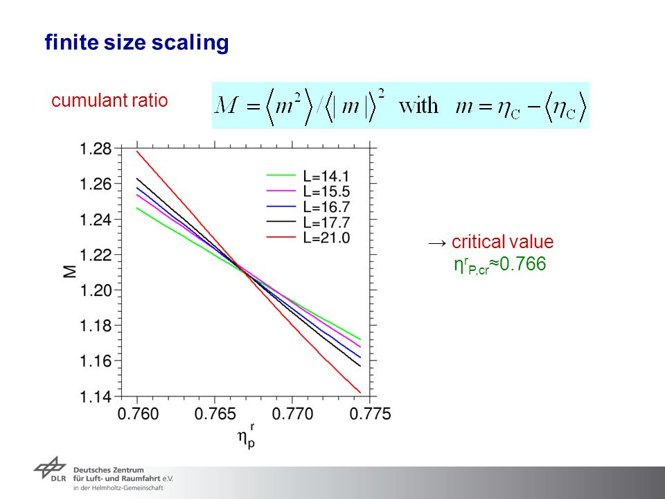 finite size scaling cumulant ratio → critical value ηrP,cr≈0.766