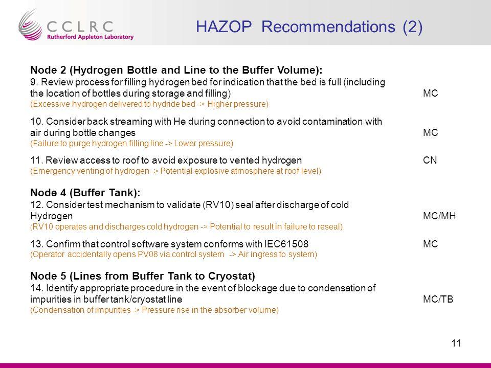 HAZOP Recommendations (2)