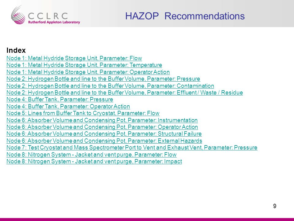 HAZOP Recommendations