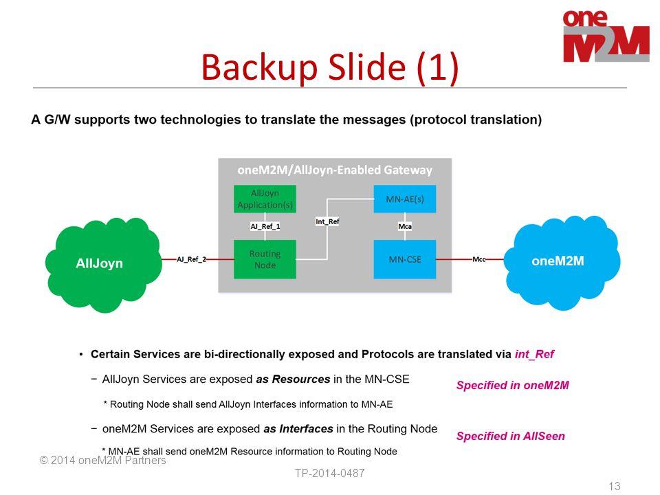 Backup Slide (1)