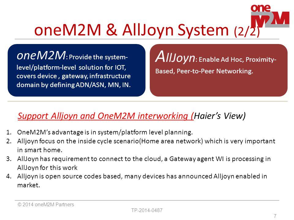 oneM2M & AllJoyn System (2/2)