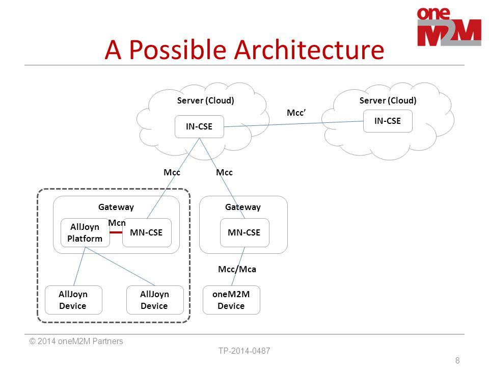 A Possible Architecture