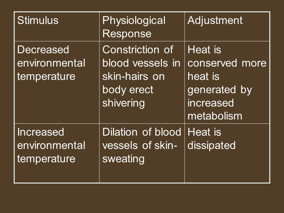 Physiological Response Adjustment Decreased environmental temperature