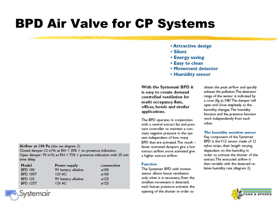 BPD Air Valve for CP Systems