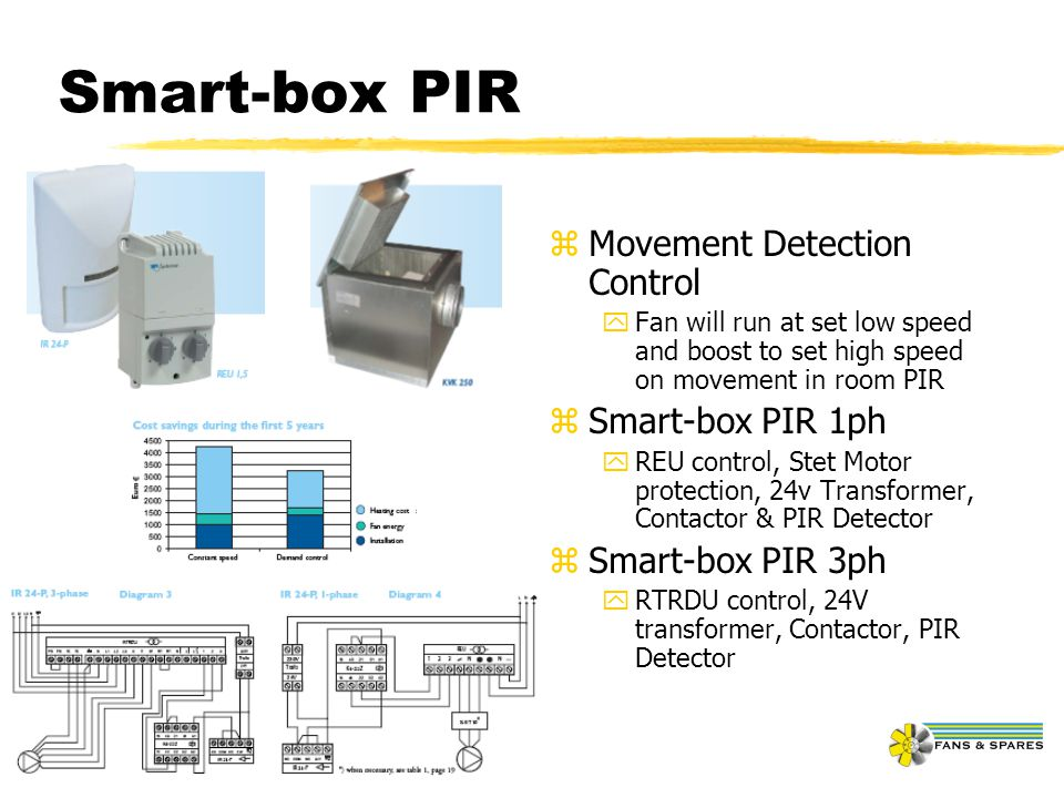 Smart-box PIR Movement Detection Control Smart-box PIR 1ph