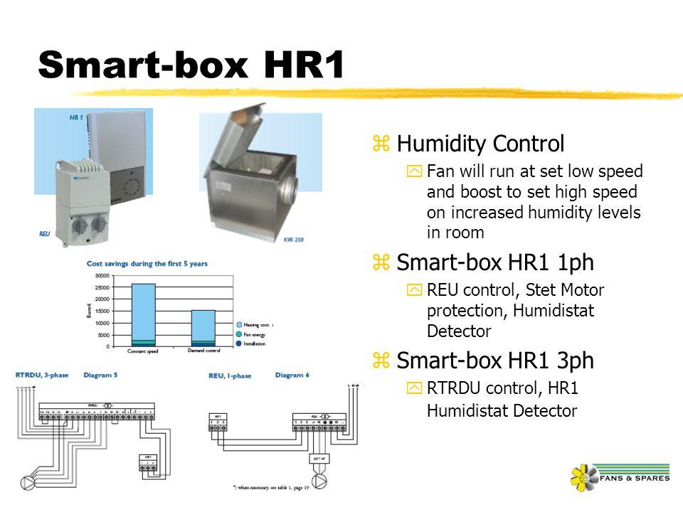 Smart-box HR1 Humidity Control Smart-box HR1 1ph Smart-box HR1 3ph
