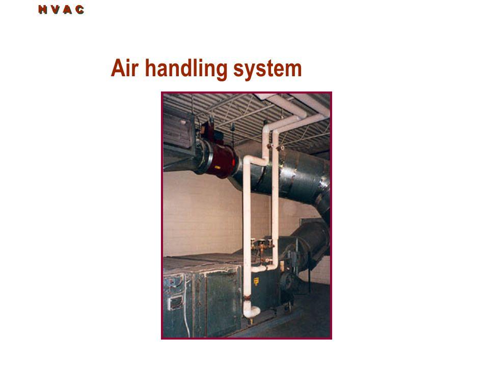 Air handling system H V A C