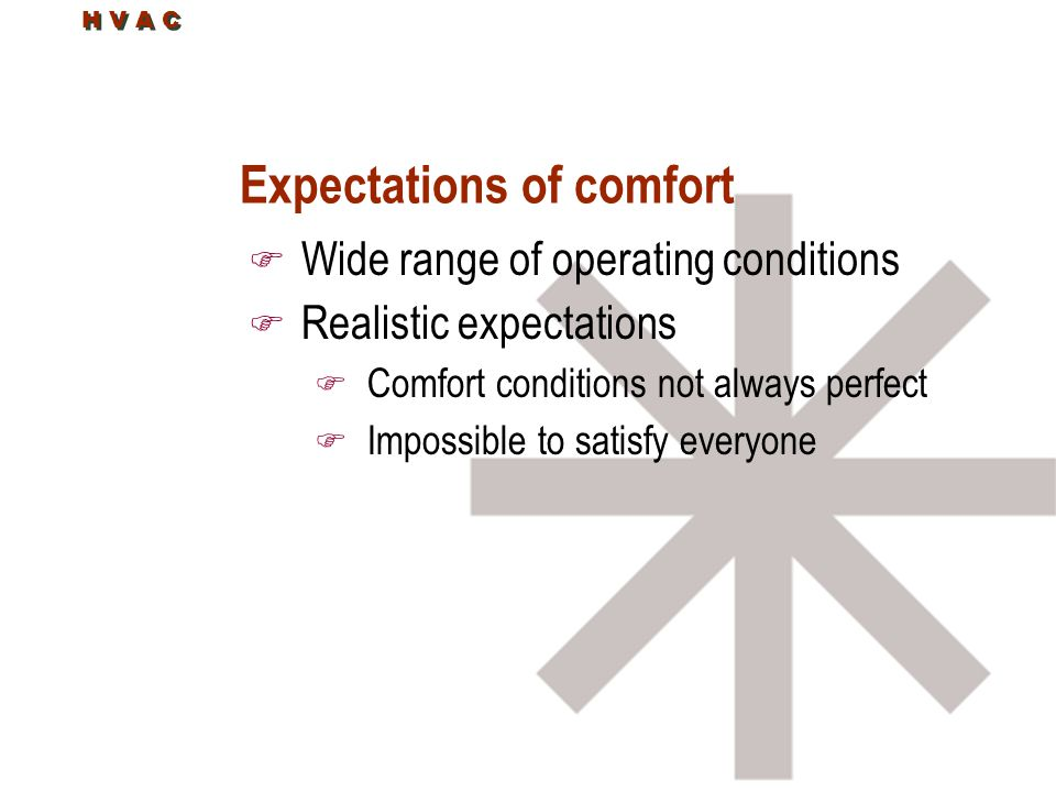 Expectations of comfort