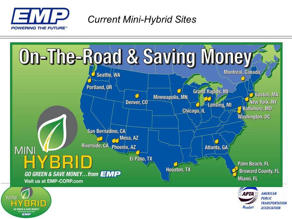 Current Mini-Hybrid Sites