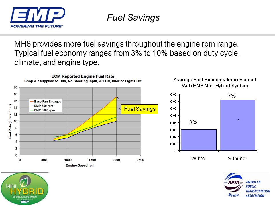 Fuel Consumption - MARTA Study -