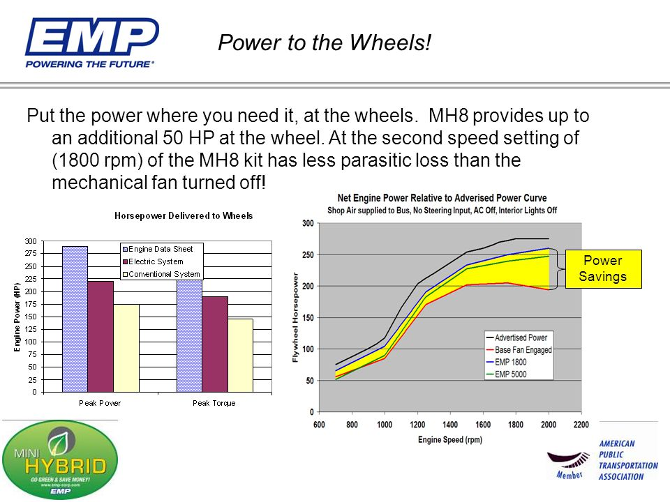 Power to the Wheels!