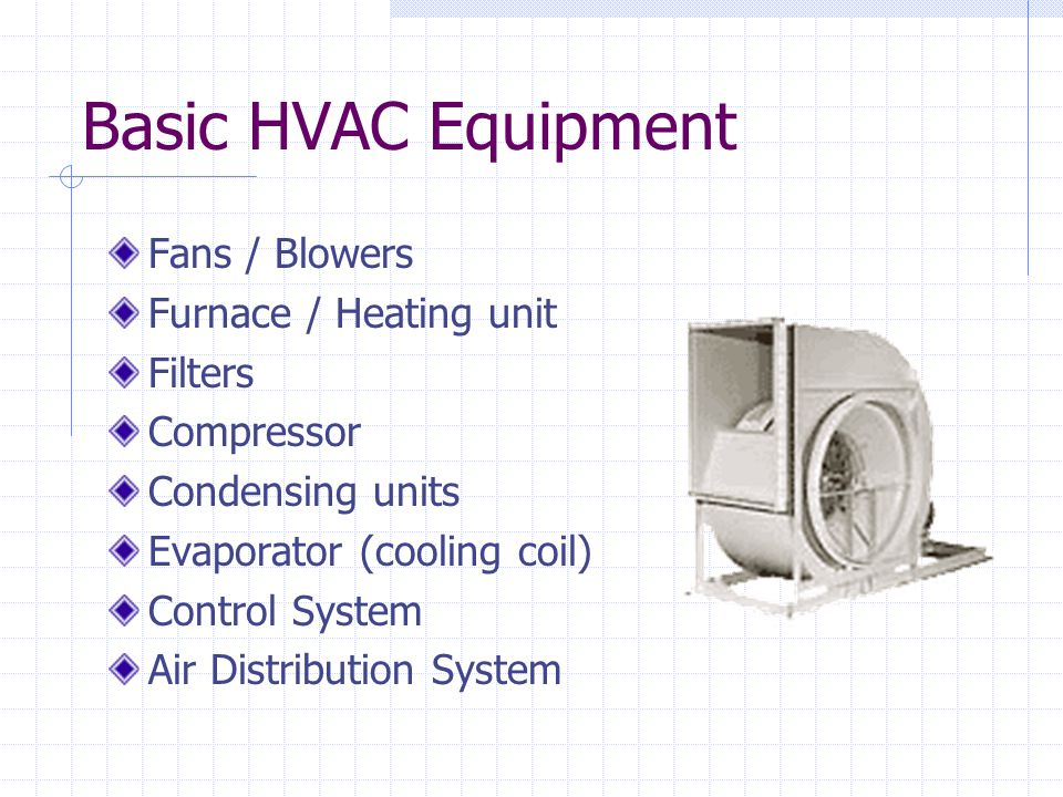 Hvac 101 The Basics Of Heating Ventilation And Air