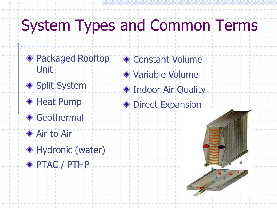 System Types and Common Terms