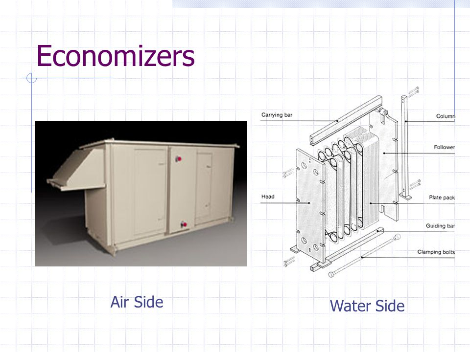 Economizers Air Side Water Side