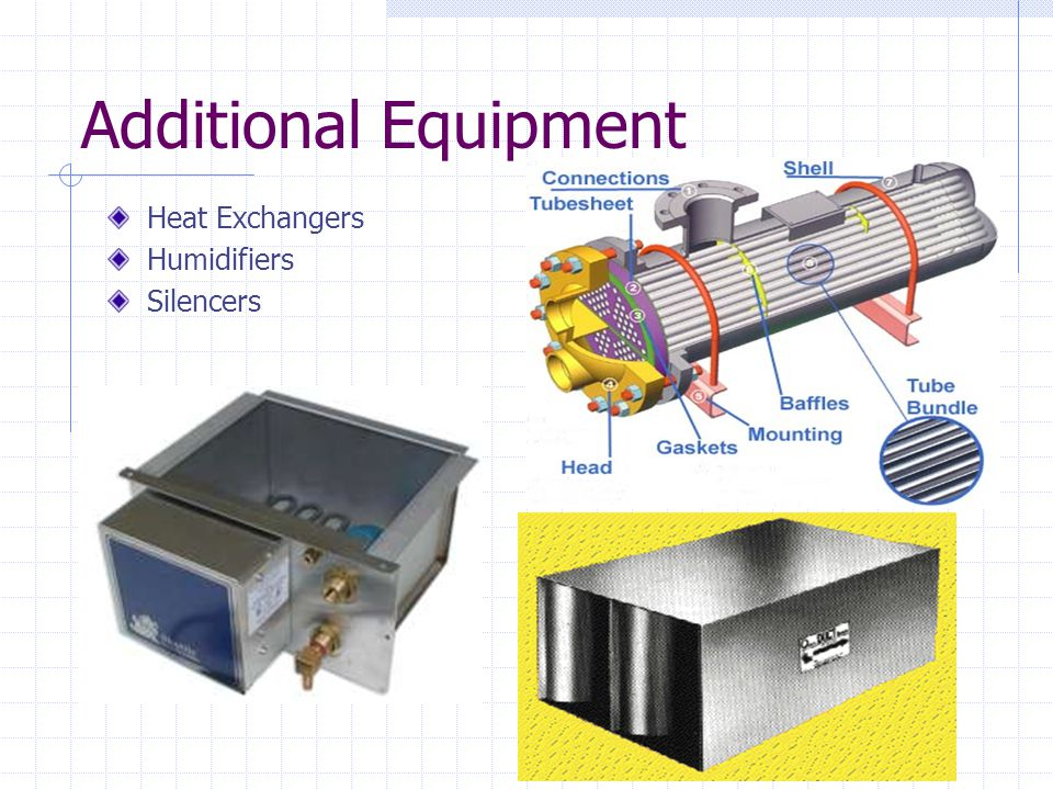 Additional Equipment Heat Exchangers. Humidifiers.