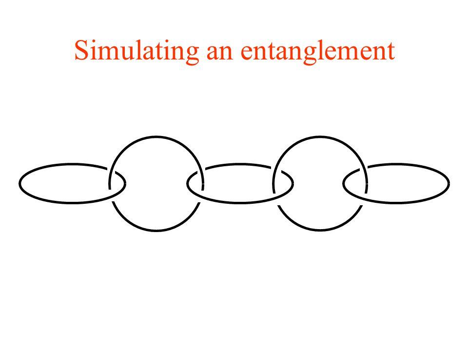 Simulating an entanglement