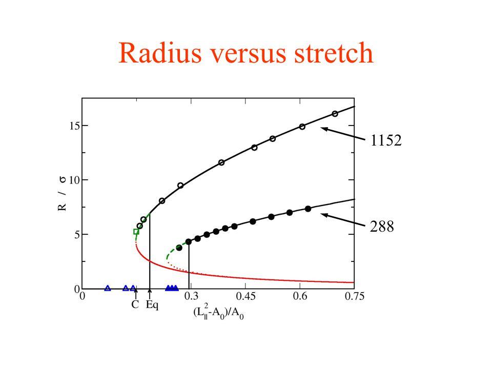 Radius versus stretch 1152 288