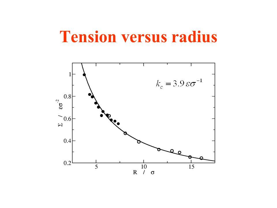 Tension versus radius