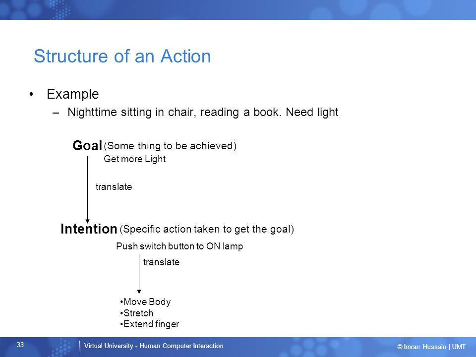 Structure of an Action Example Goal Intention