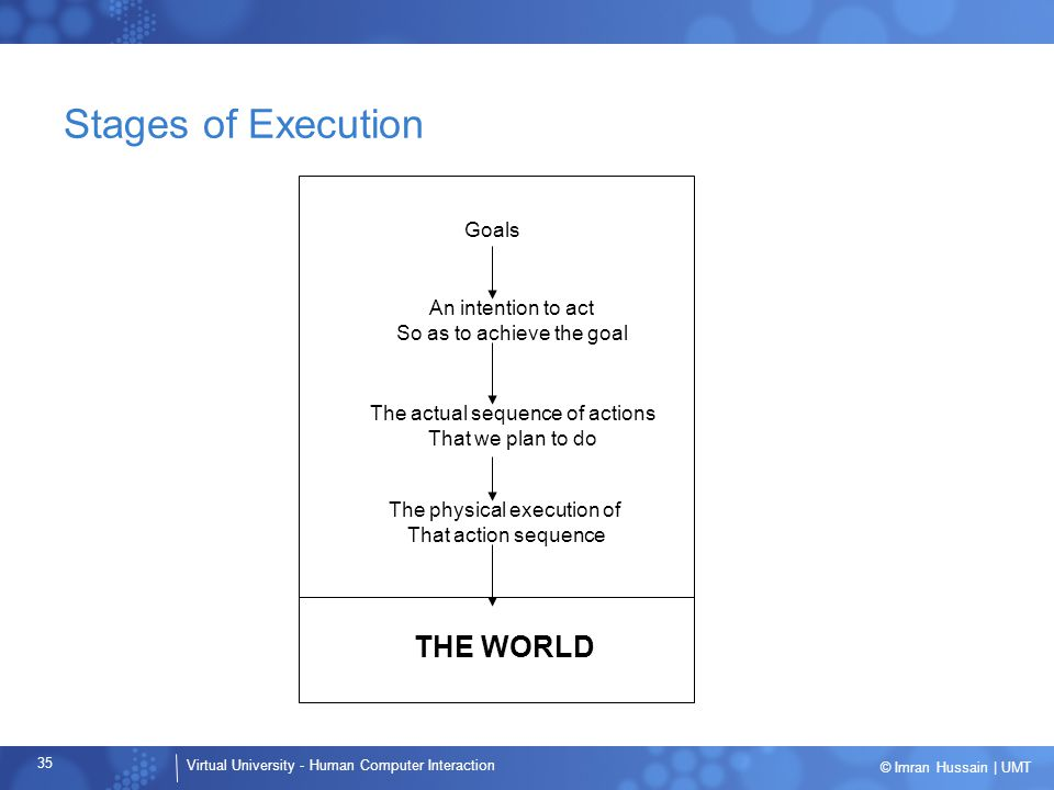 Stages of Execution THE WORLD Goals An intention to act