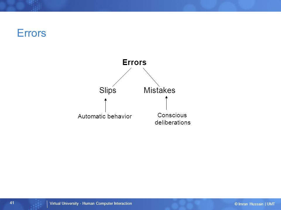Errors Errors Slips Mistakes Conscious Automatic behavior