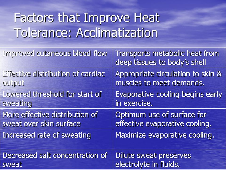 Factors that Improve Heat Tolerance: Acclimatization