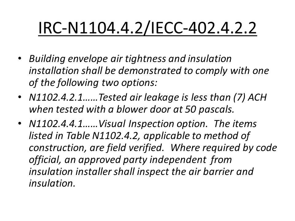 IRC-N1104.4.2/IECC-402.4.2.2