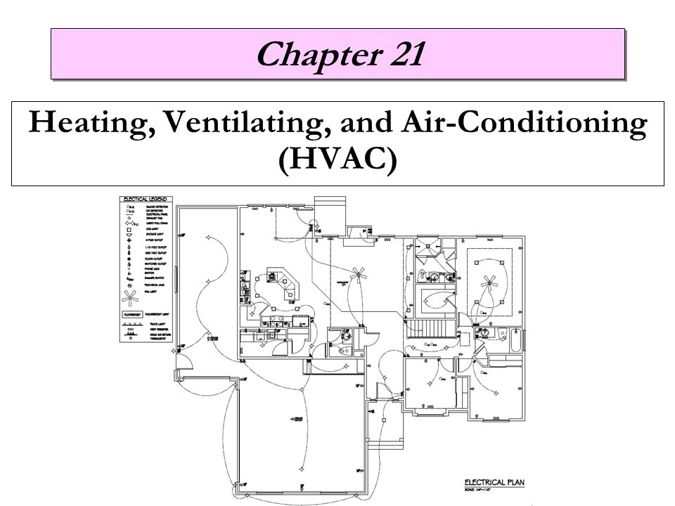 Heating, Ventilating, and Air-Conditioning (HVAC)