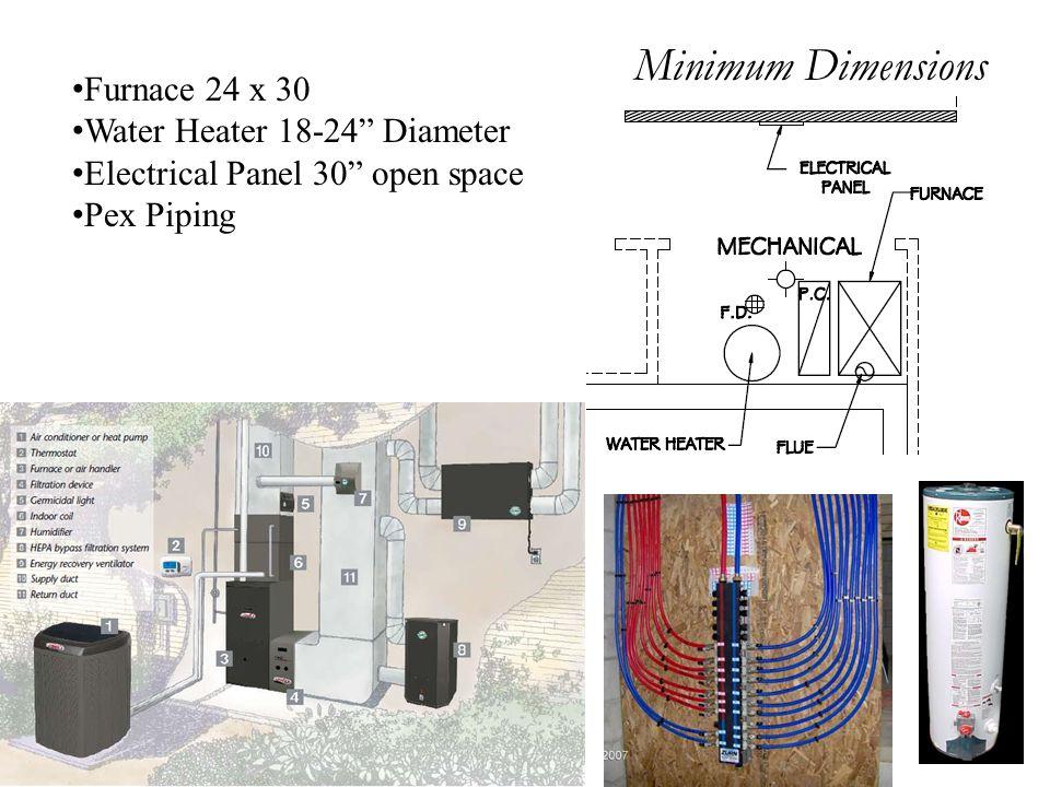 Minimum Dimensions Furnace 24 x 30 Water Heater 18-24 Diameter