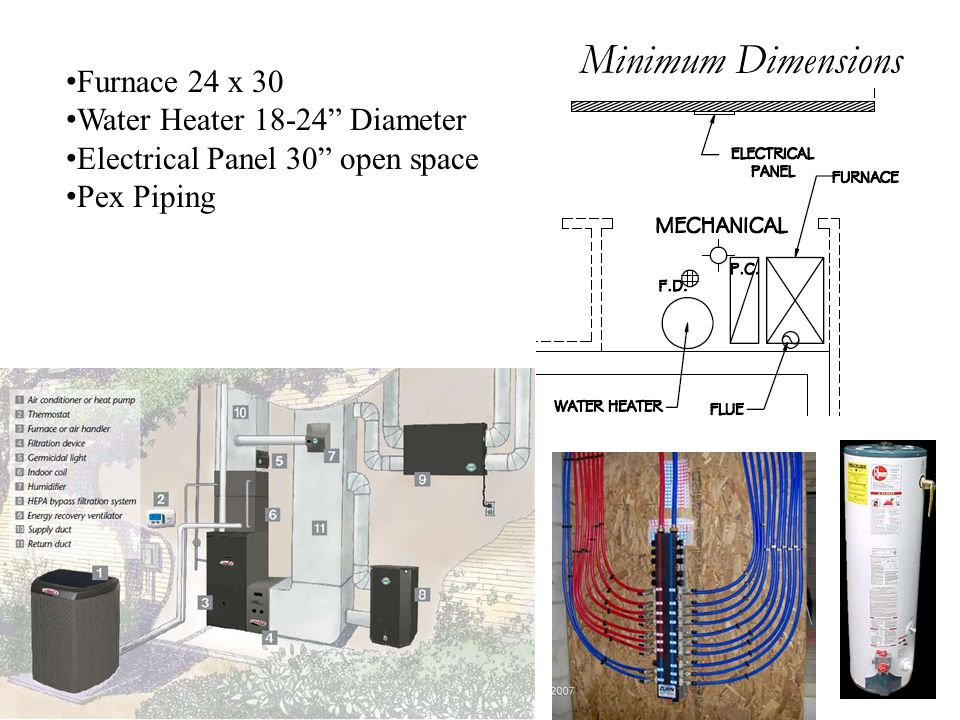 Minimum Dimensions Furnace 24 x 30 Water Heater Diameter